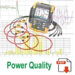 Power Quality Package