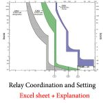Relay Coordination and setting for Substation (excel sheet + explanation)