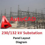 230/132kV Substation Panel Layouts Diagram