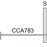 SFT2841
