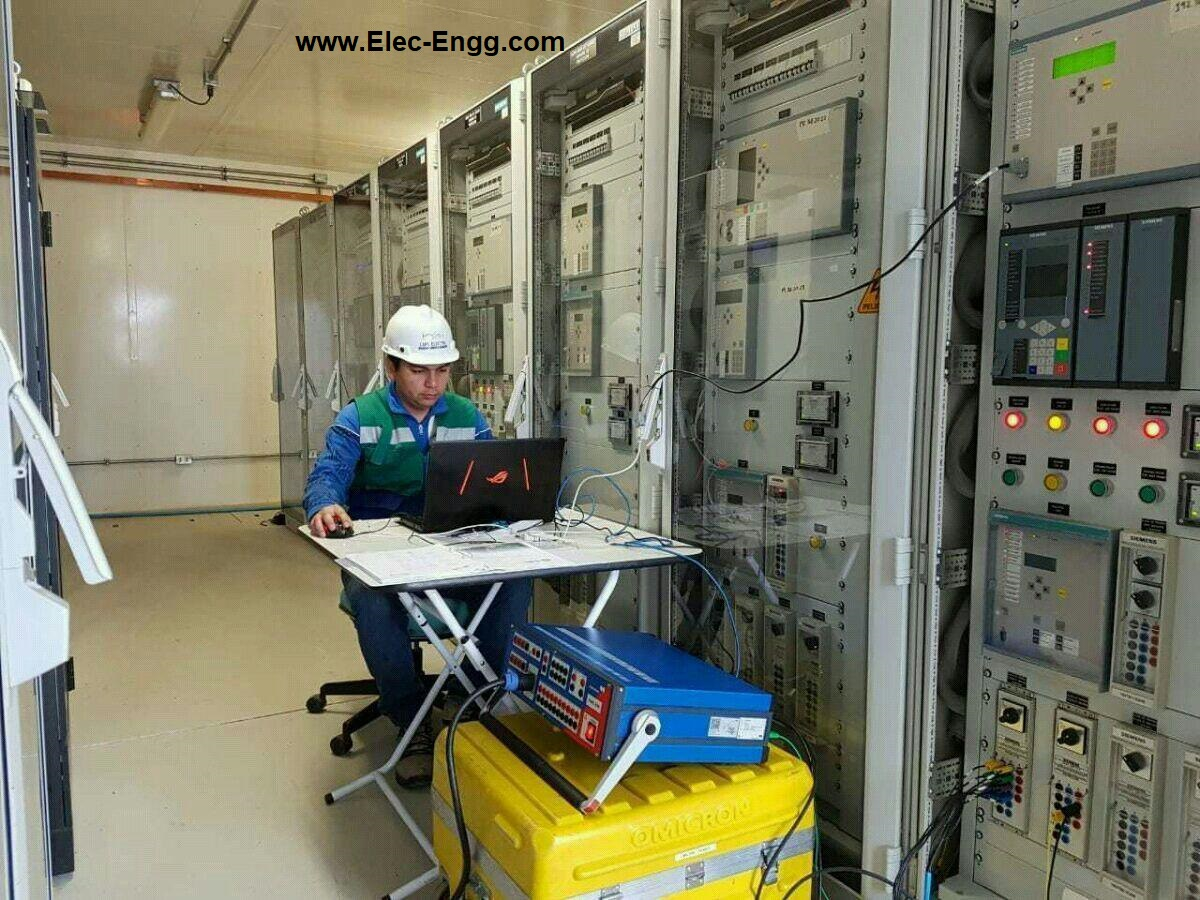 Saeed Electrical Engineering Cat5 Network Wiring Diagrams Http Wwwabacusposcom Networkwiring Power System Protection Gallery