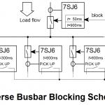 Reverse Busbar Blocking Scheme