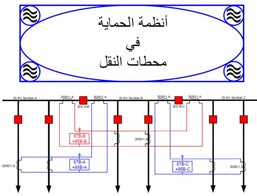 Powerlineshortcircuitjpg 640 X 431 Pixel File Size 61 Kb