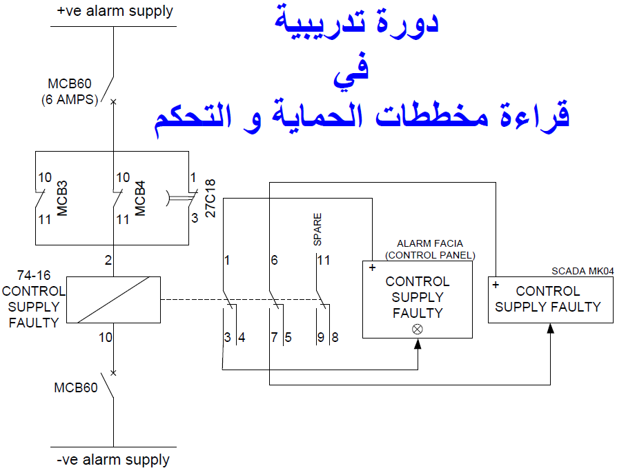 Protection Relay – Electrical Engineering