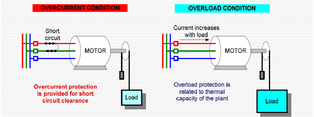 Overcurrent Protection Relay – Electrical Engineering