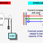 Overcurrent Protection Relay