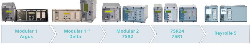 Siemens Simatic 6es7193-4cb20-0aa0 Terminal modules E-Stand 02 contenu 5 pièces